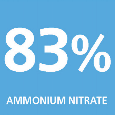 Ammonium Nitrate Solution Product Icon